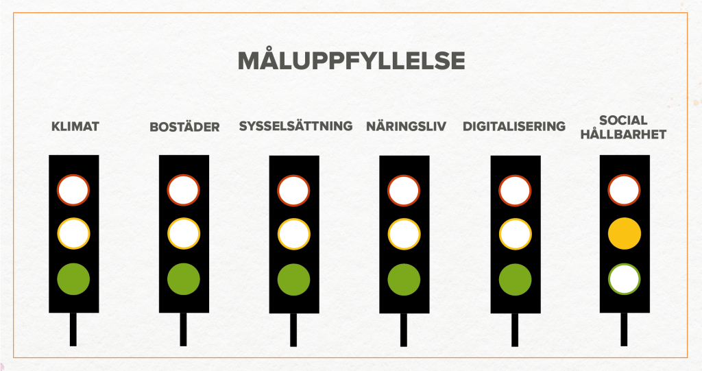 maluppfyllelse_januari